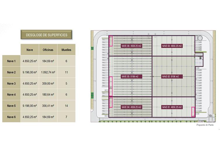 Plataforma logística certificada LEED v4 formada por seis naves, oficinas y muelles de carga