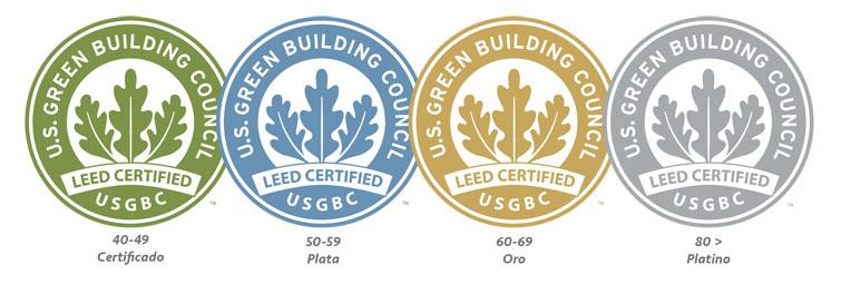 Clasificación certificación Leed: certificado, Plata, Oro y Platino